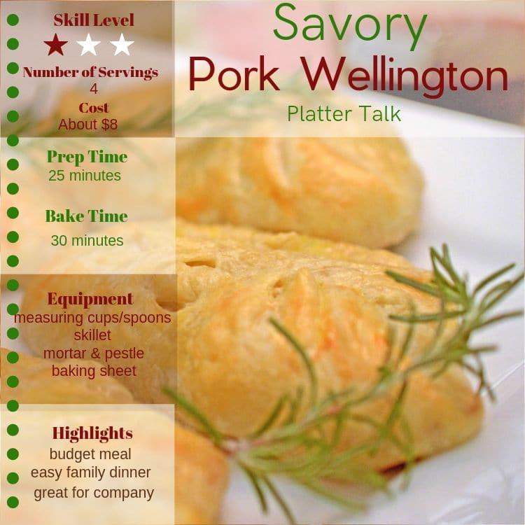 Inforgram and photo of pork wellington