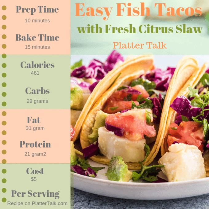 Fish tacos information.
