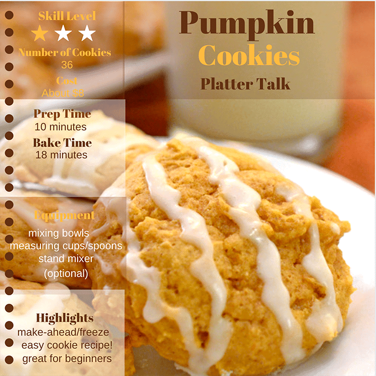 Infogram including baking time and yield for pumpkin cookies.