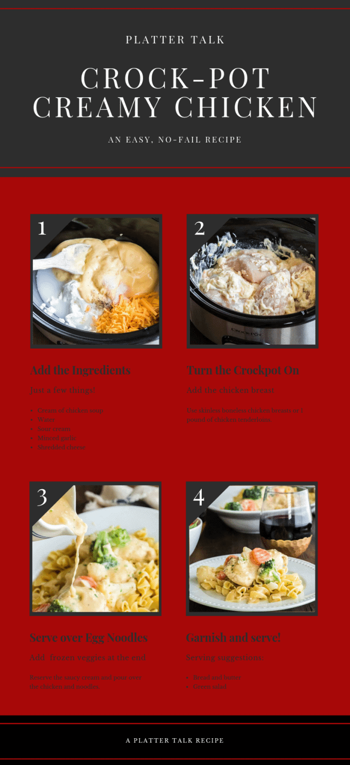 Steps for making crockpot chicken