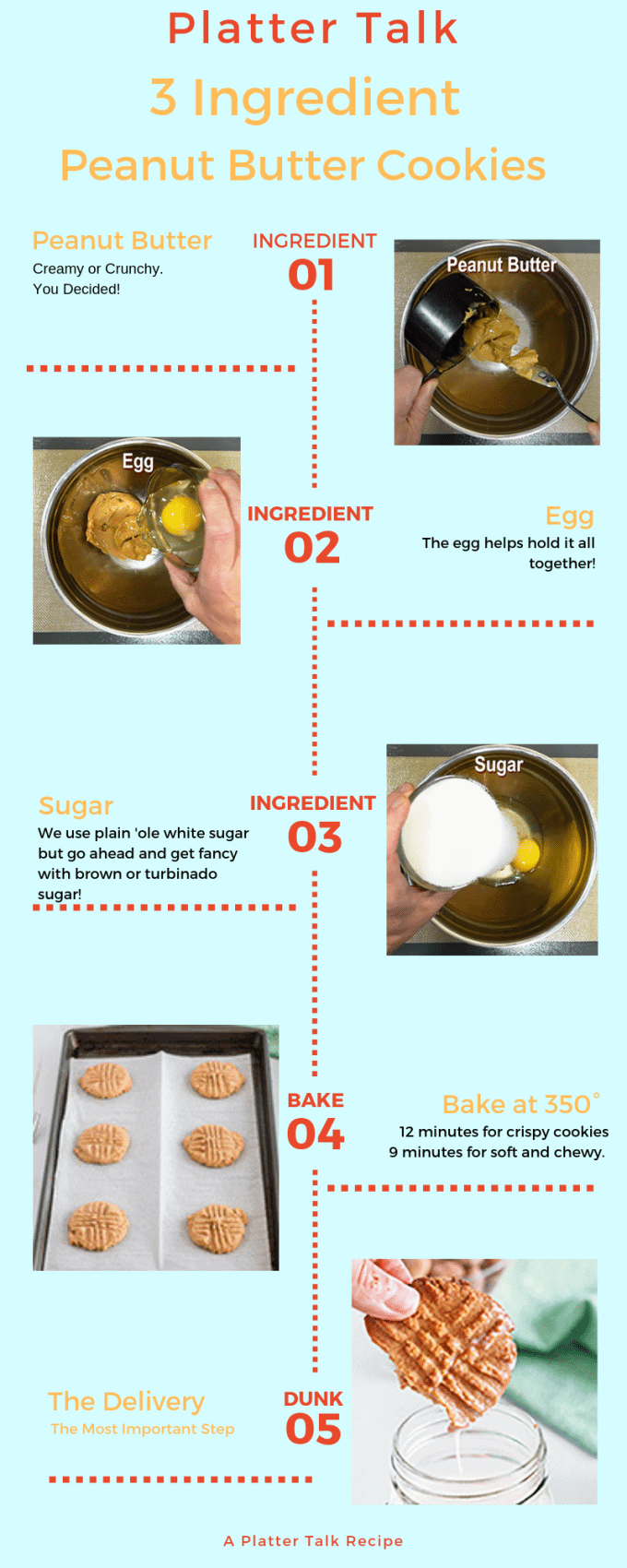Summary of 3 Ingredient Peanut Butter Cookies.