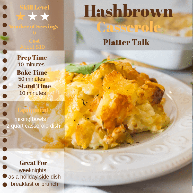 Infogram and photo of hashbrown casserole recipe