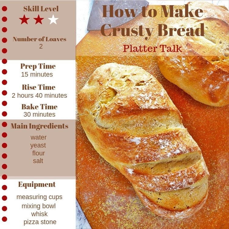 Infogram for making artisan bread with two loaves of crusty bread.