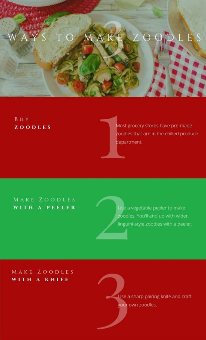 Inforgraphic for making zoodles.